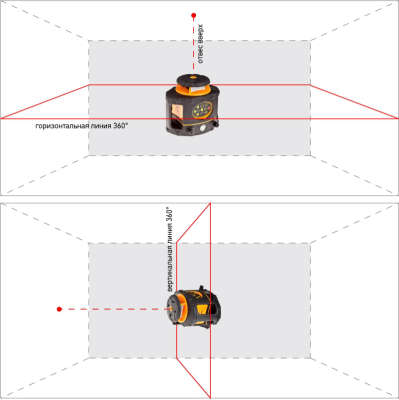 Ротационный нивелир Geo-Fennel FL 260 VA   242000