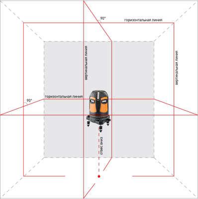 Лазерный уровень Geo-Fennel FL 70 Premium-Liner SP 582000