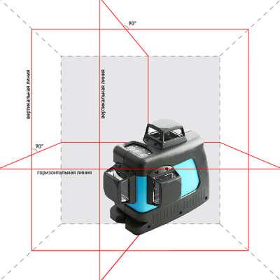 Лазерный уровень Instrumax 3D IM0113
