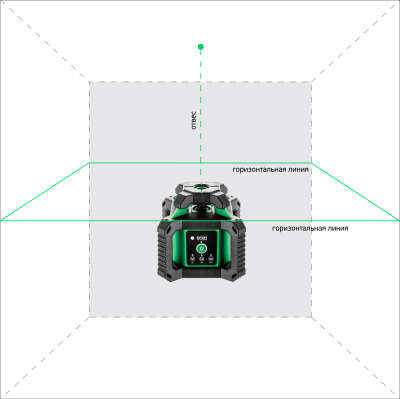 Лазерный нивелир ADA ROTARY 400 HV-G SERVO А00584