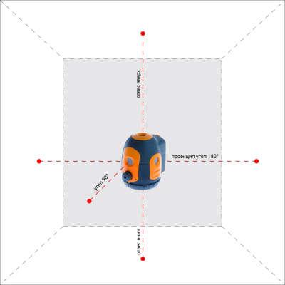Построитель точек Geo-Fennel Multi-Pointer 555000