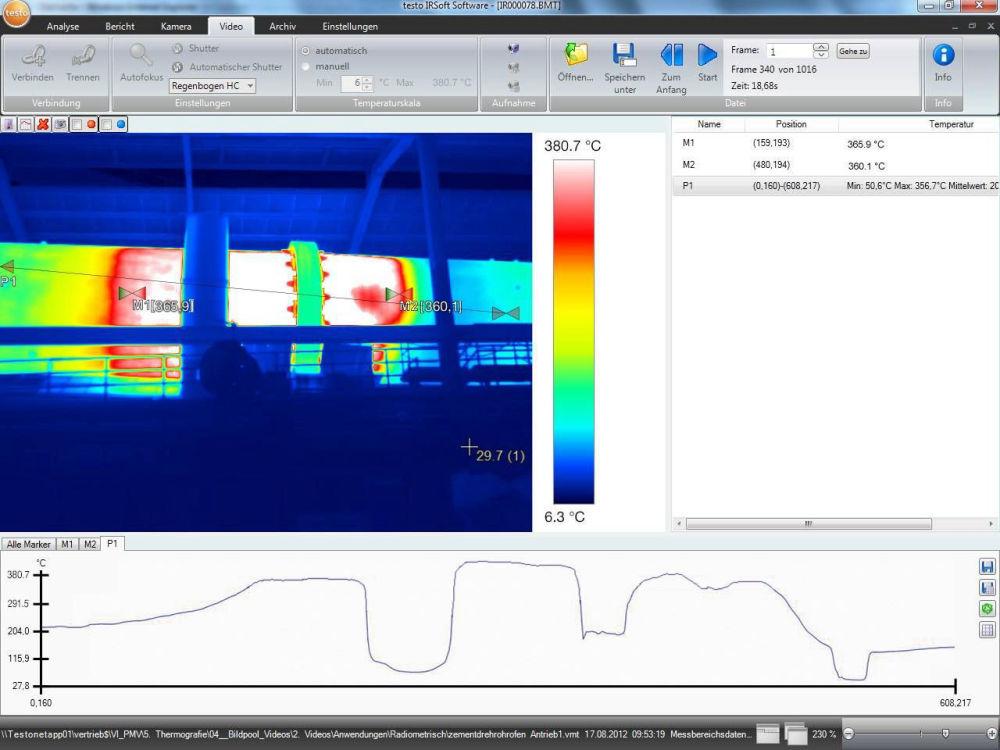 Пакет анализа процессов для Testo 885/890 0554 8902 / J1