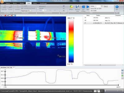 Пакет анализа процессов для Testo 885/890 (0554 8902 / J1)