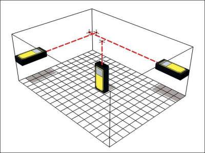 Лазерный дальномер STABILA LD300 Set 17264