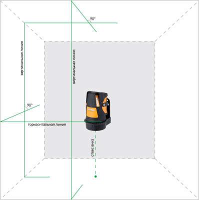 Лазерный уровень Geo-Fennel FLG 55 Green SP